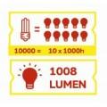 Bombilla de bajo consumo Fap Energy